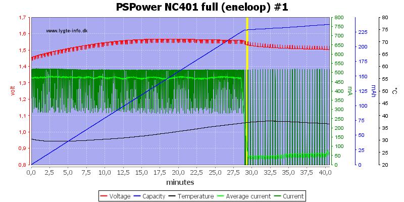 PSPower%20NC401%20full%20%28eneloop%29%20%231