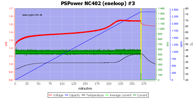 PSPower%20NC402%20%28eneloop%29%20%233