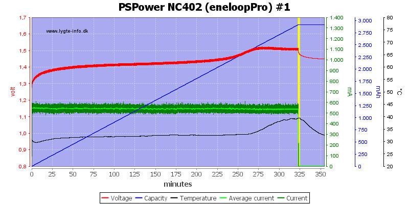 PSPower%20NC402%20%28eneloopPro%29%20%231