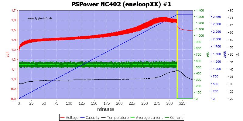 PSPower%20NC402%20%28eneloopXX%29%20%231
