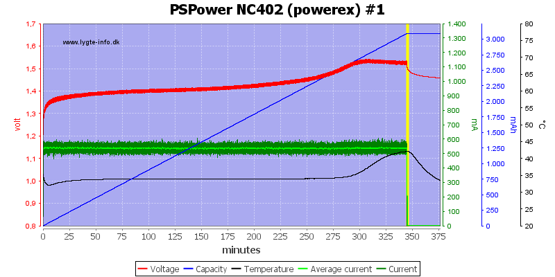 PSPower%20NC402%20%28powerex%29%20%231