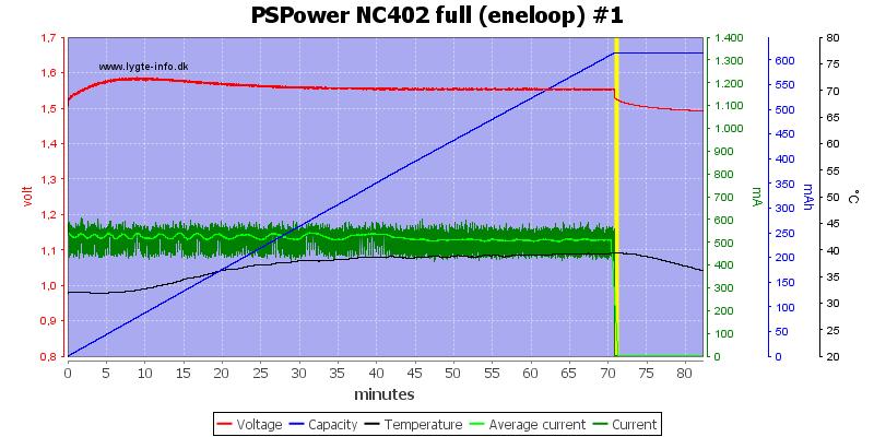 PSPower%20NC402%20full%20%28eneloop%29%20%231