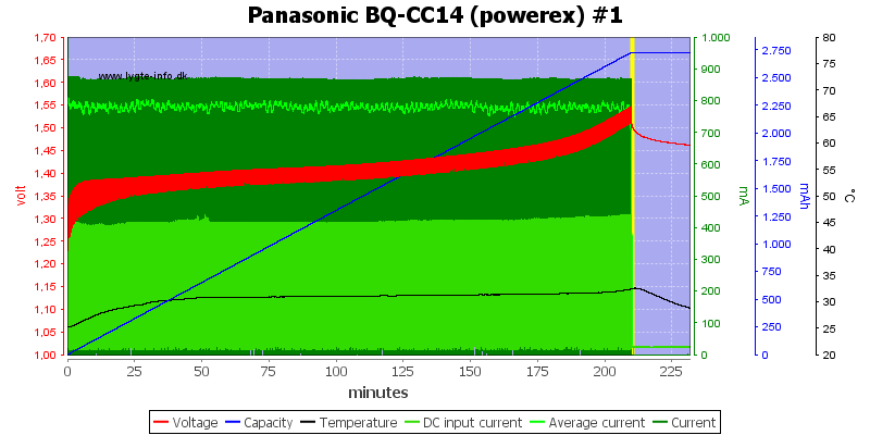 Panasonic%20BQ-CC14%20(powerex)%20%231