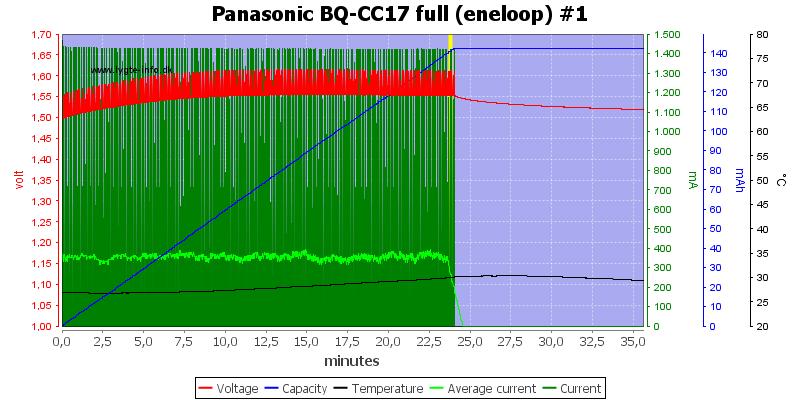 Panasonic%20BQ-CC17%20full%20(eneloop)%20%231