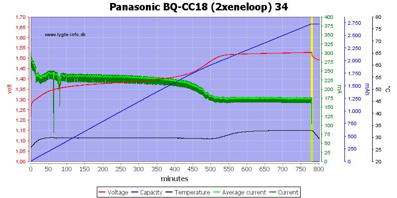 Panasonic%20BQ-CC18%20(2xeneloop)%2034
