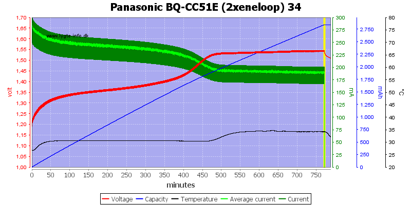 Panasonic%20BQ-CC51E%20(2xeneloop)%2034