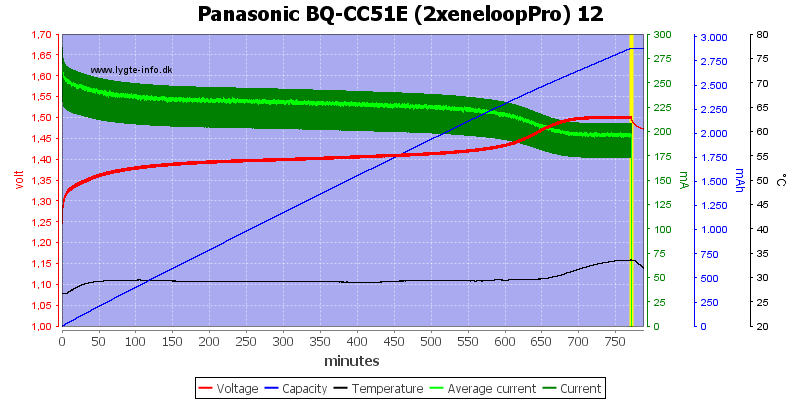 Panasonic%20BQ-CC51E%20(2xeneloopPro)%2012