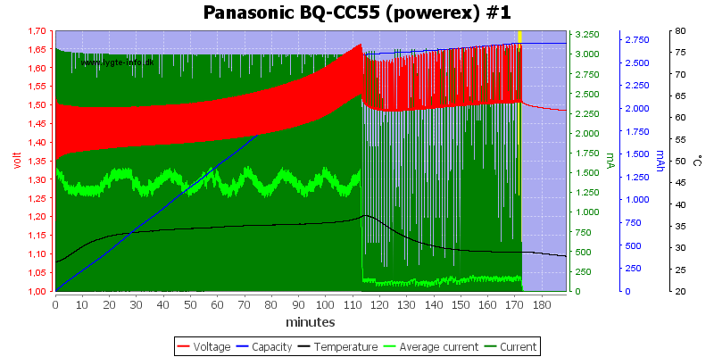 Panasonic%20BQ-CC55%20%28powerex%29%20%231