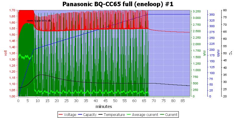 Panasonic%20BQ-CC65%20full%20%28eneloop%29%20%231
