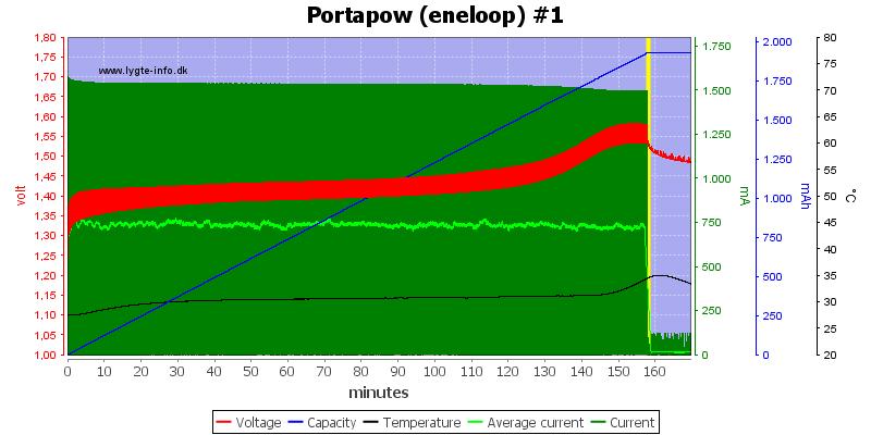 Portapow%20%28eneloop%29%20%231
