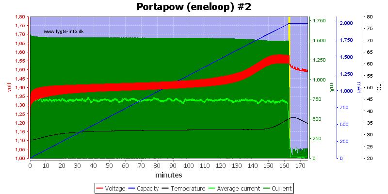 Portapow%20%28eneloop%29%20%232