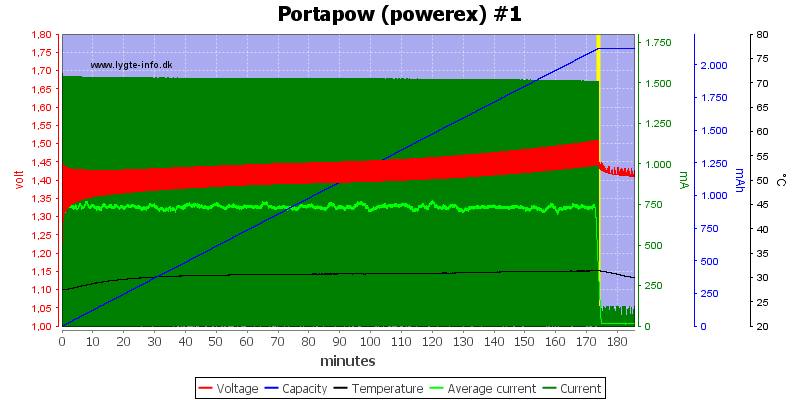 Portapow%20%28powerex%29%20%231