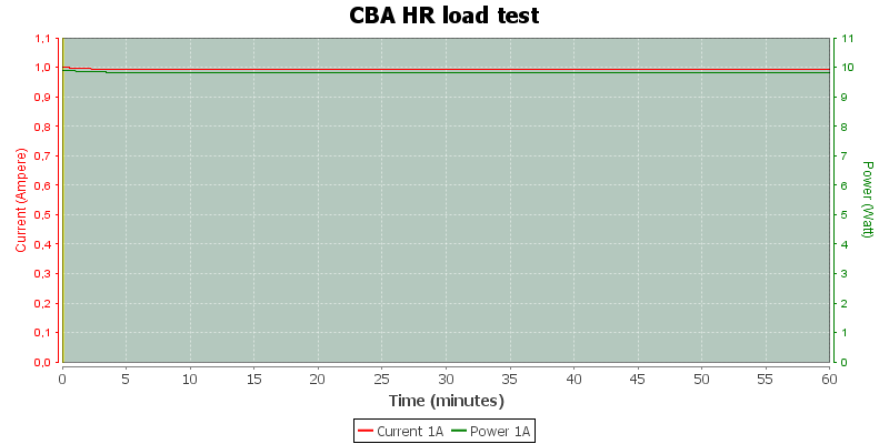 CBA%20HR%20load%20test