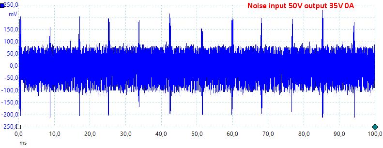 Noise50V35V0A