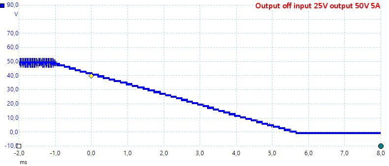 OutputOff25V50V5A