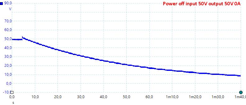 PowerOff50V50V0A