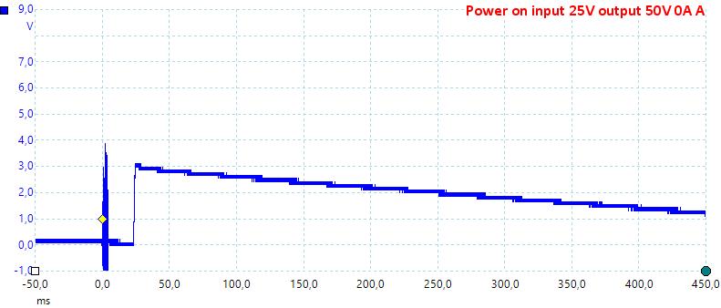 PowerOn25V50V0A1