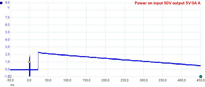 PowerOn50V5V0A1
