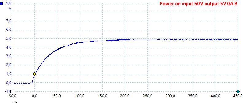 PowerOn50V5V0A2