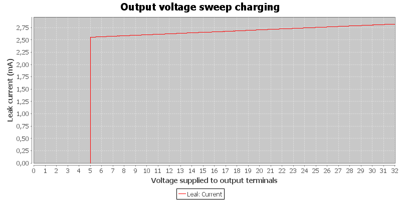 Output%20voltage%20sweep%20charging