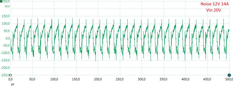 Noise12V14Ain20V