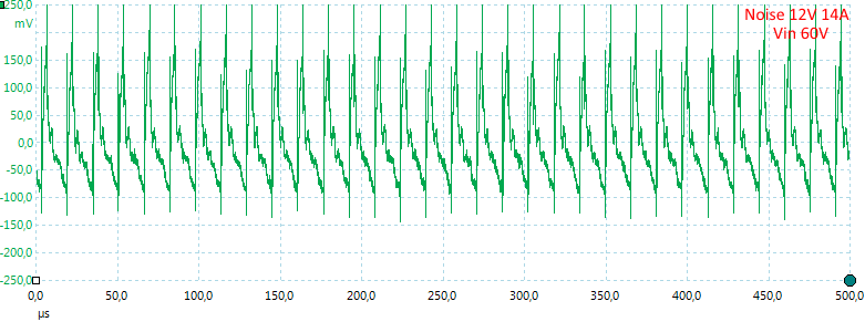 Noise12V14Ain60V