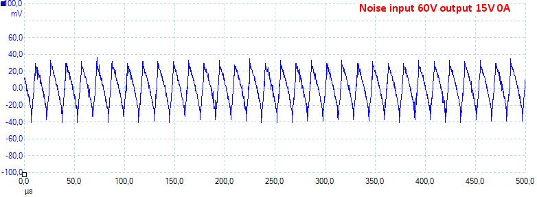 Noise60V15V0A