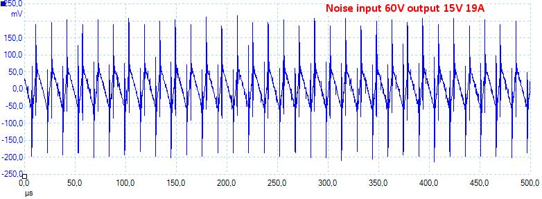Noise60V15V19A