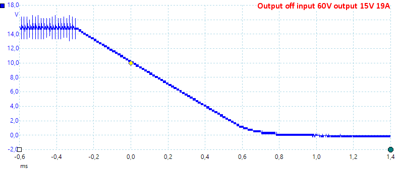 OutputOff60V15V19A