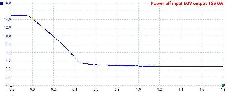 PowerOff60V15V0A