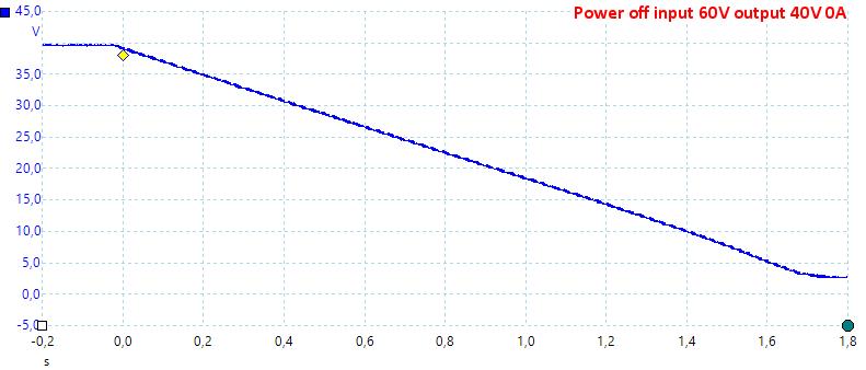 PowerOff60V40V0A