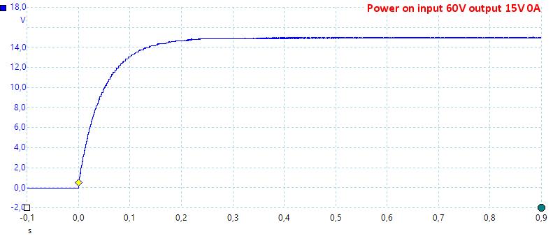 PowerOn60V15V0A