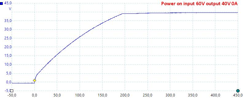 PowerOn60V40V0A