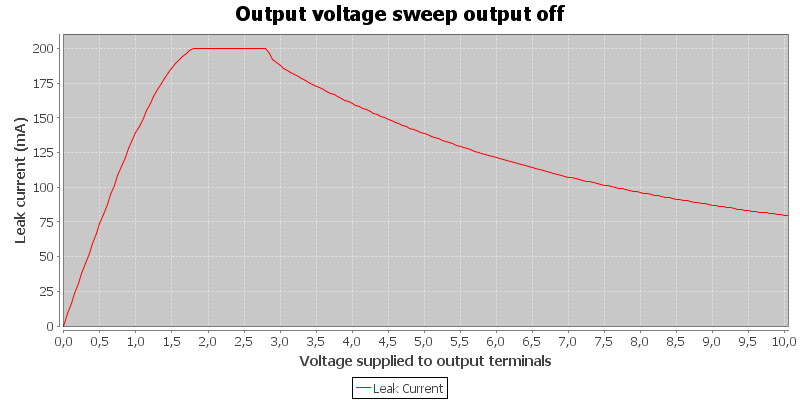 Output%20voltage%20sweep%20output%20off