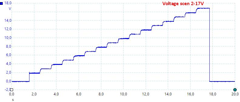 VoltageScan