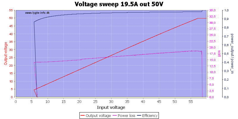 Voltage%20sweep%2019.5A%20out%2050V