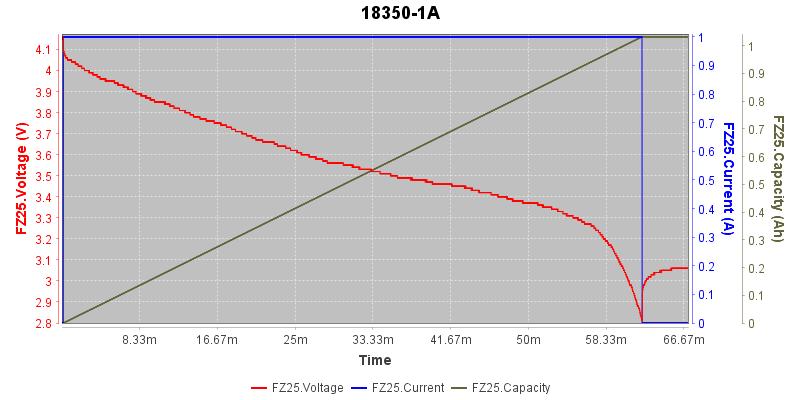18350-1A