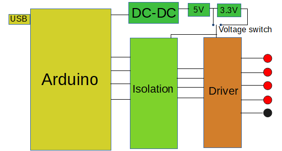 Block%20diagram