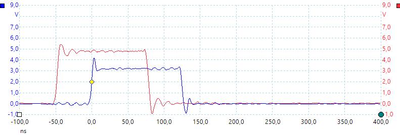 PWM%20100kHz%201pct%203.3V