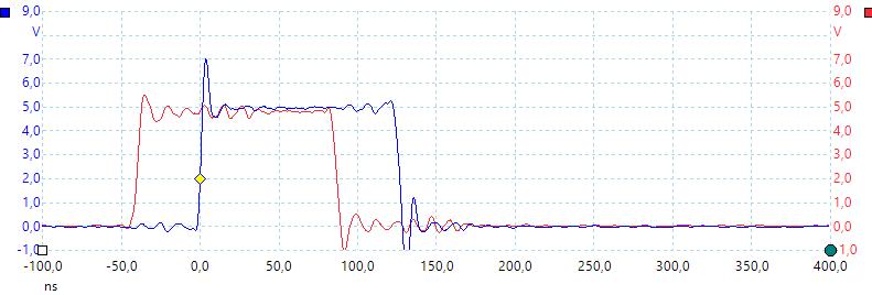 PWM%20100kHz%201pct%205V