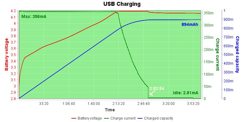 USB%20Charging