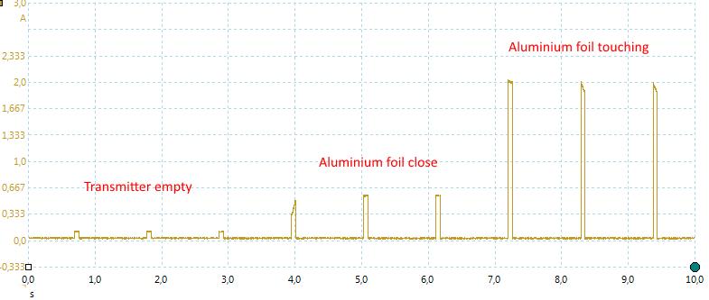 Aluminium%20foil