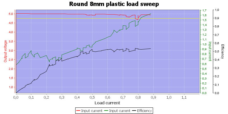 Round%208mm%20plastic%20load%20sweep