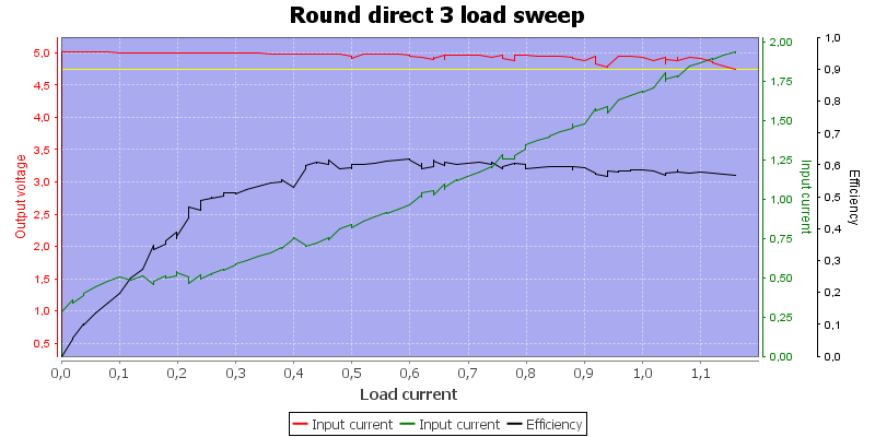 Round%20direct%203%20load%20sweep