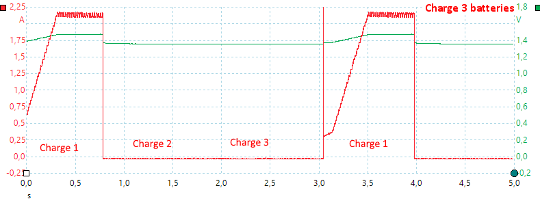 Charge3