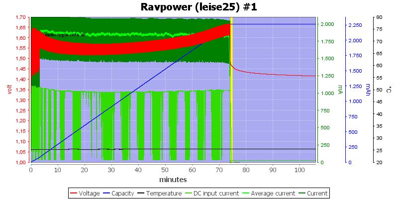 Ravpower%20%28leise25%29%20%231