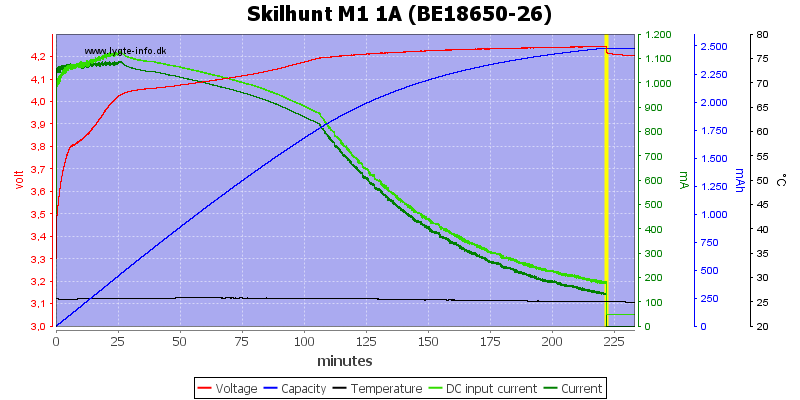 Skilhunt%20M1%201A%20(BE18650-26)
