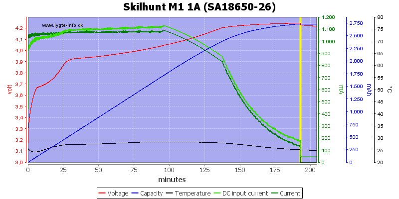 Skilhunt%20M1%201A%20(SA18650-26)