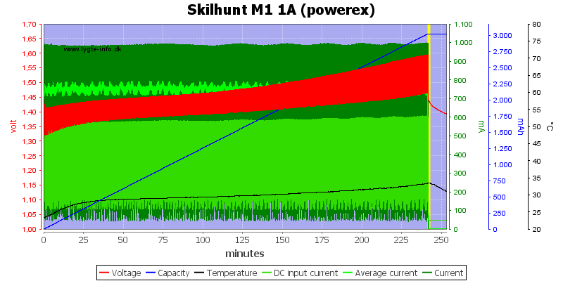 Skilhunt%20M1%201A%20(powerex)