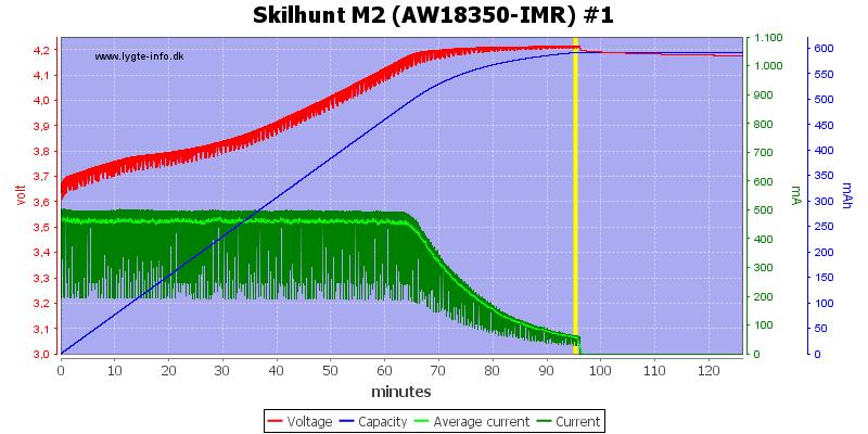 Skilhunt%20M2%20(AW18350-IMR)%20%231
